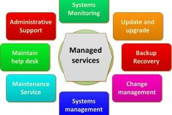 managed service provider ayudame computer technology